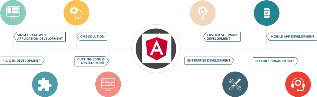 angularjs-services